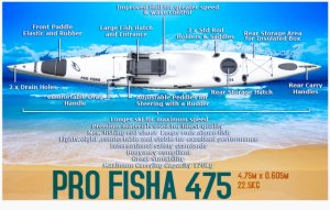 Stealth Pro Fisha 475